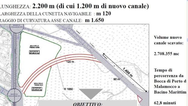 Canale Tresse Nuovo, ecco la presentazione di Paolo Costa